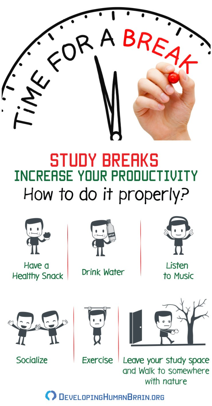 study breaks increase productivity