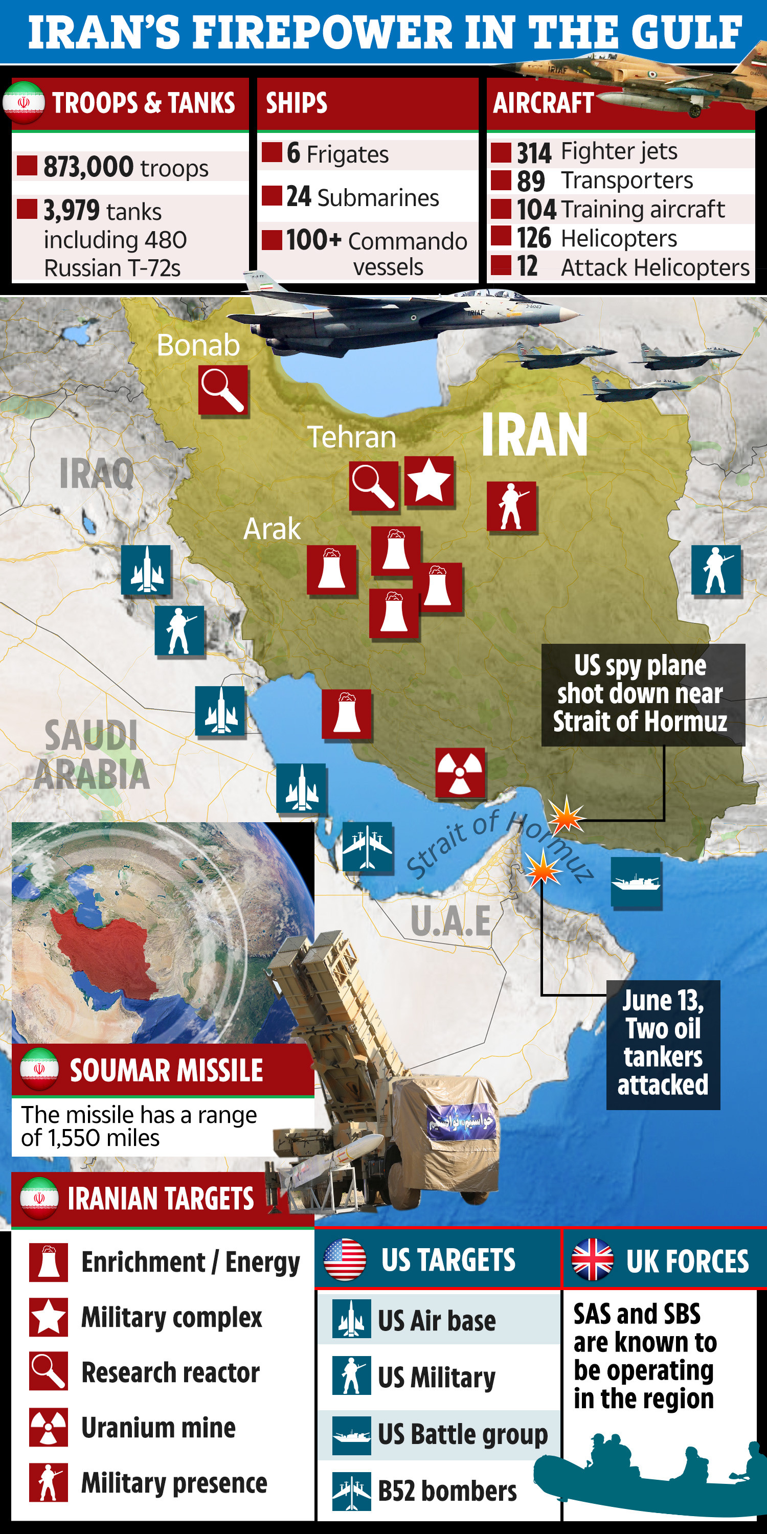 What is occurring in between Iran as well as the UK? Most recent information on Tehran-London relationships