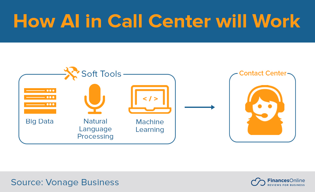 call center trends 1