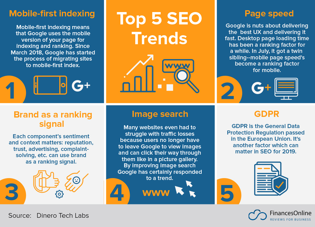 5 SEO Trends 2019 infographic