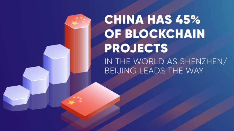 Blockchain technology in China