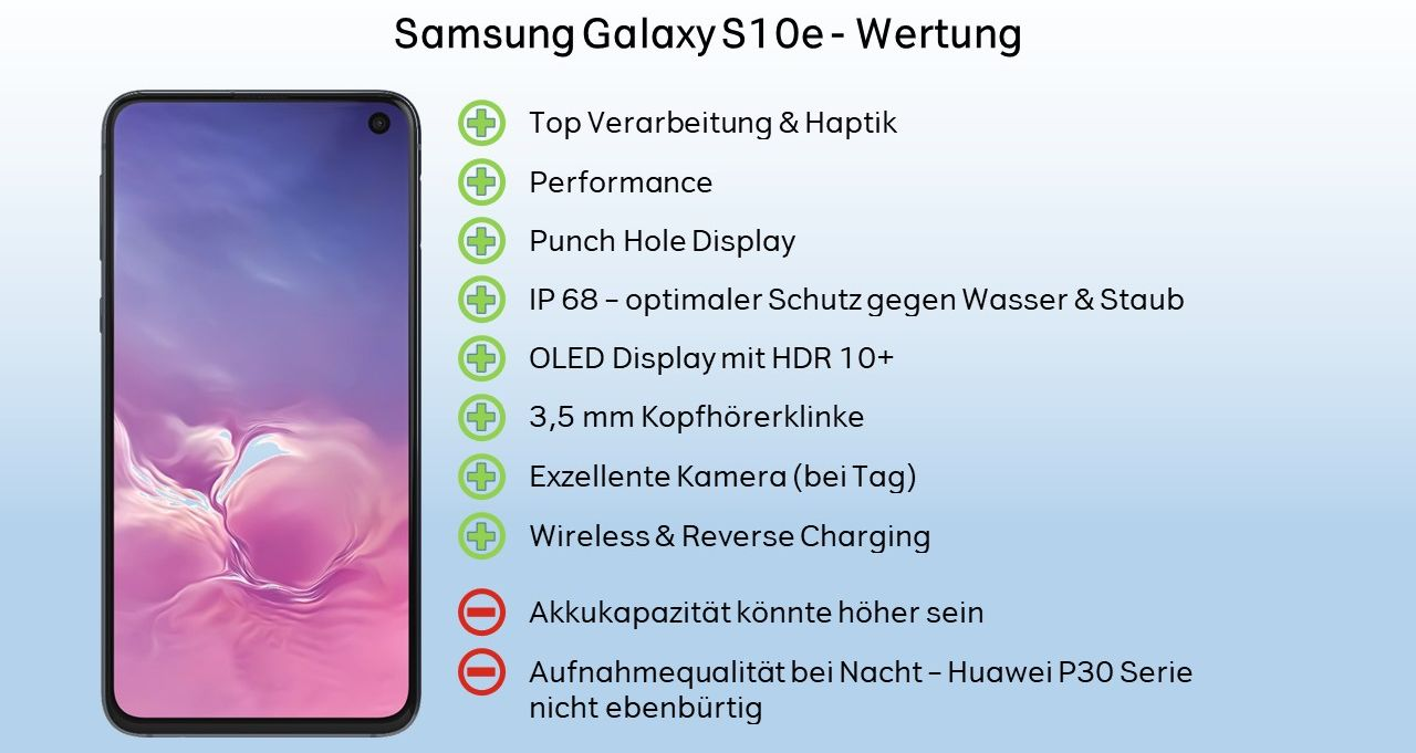 In the examination: The Samsung Galaxy S10 e
