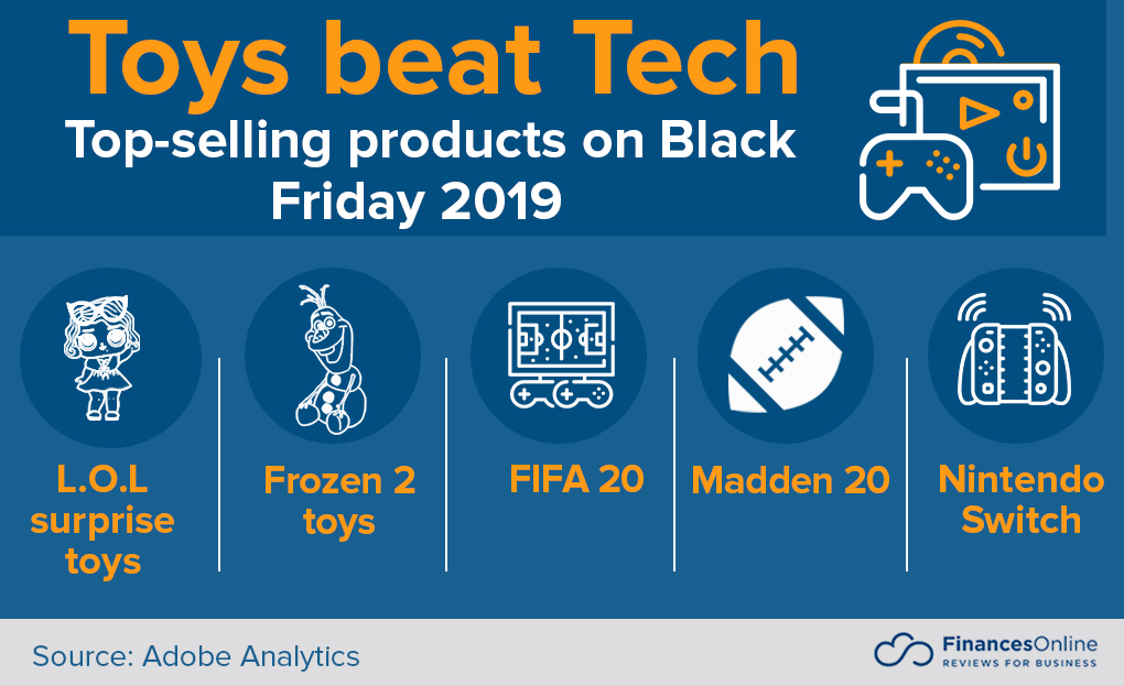 top-selling black friday products