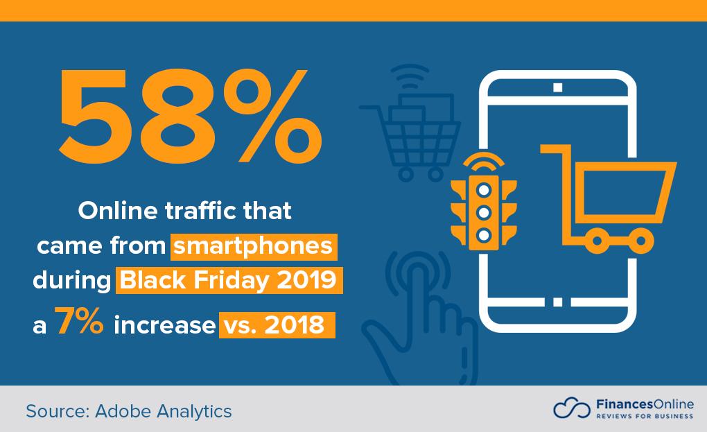 black friday smartphone traffic
