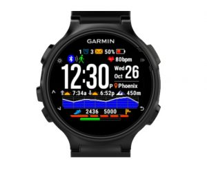 The 25 Ideal Garmin Watch Deals With to Download And Install