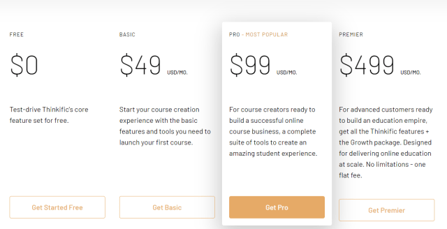 thicific pricing