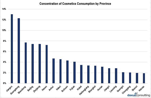 Chinese cosmetics consumers by province