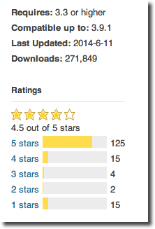 Transposh WordPress Translation - Ratings and downloads