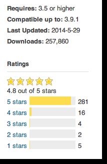 Polylang WordPress Plugin - Ratings and Downloads