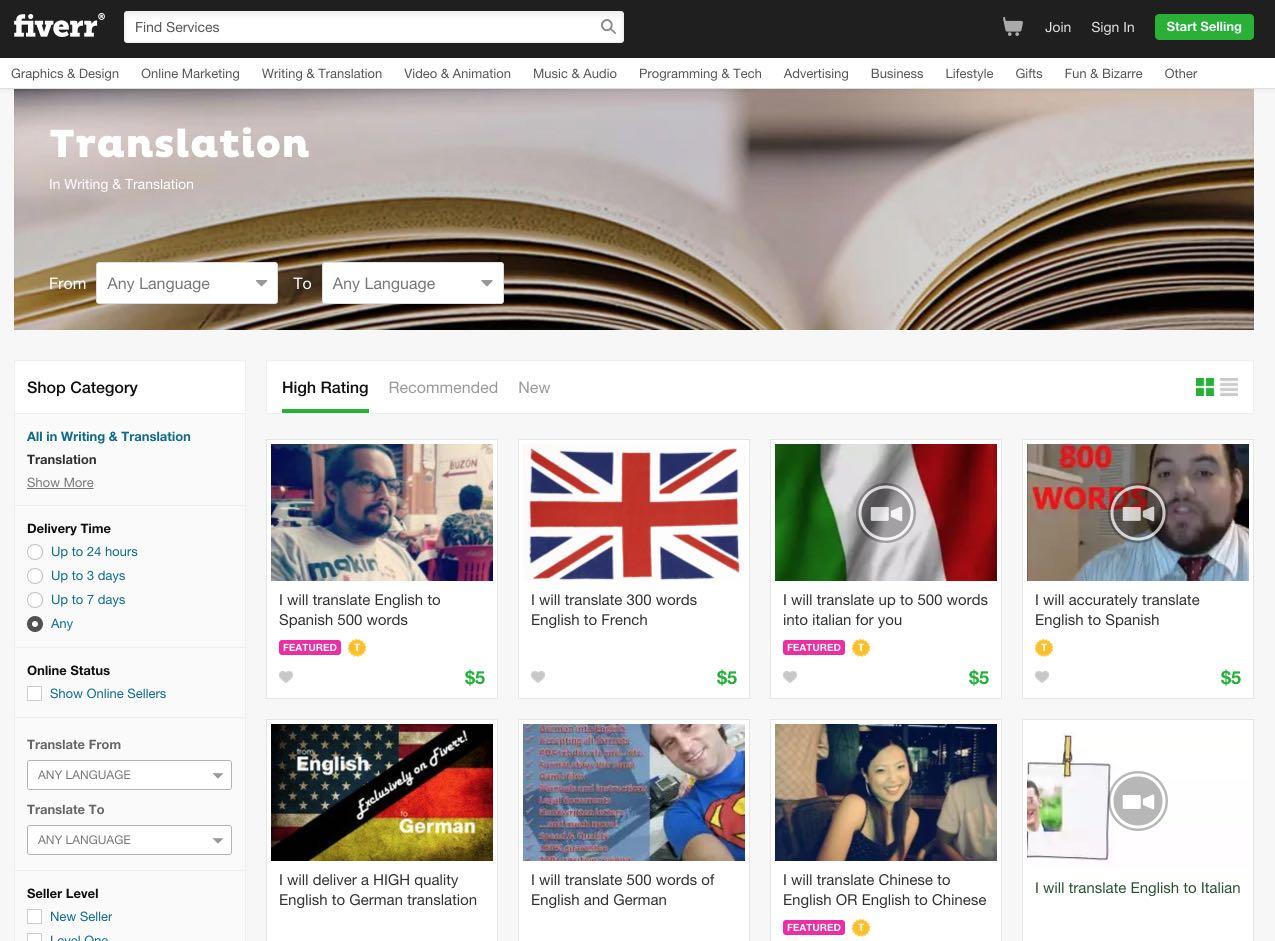 Fiverr Translation Services, Translation Professionals