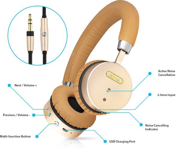 BÖHM Wireless Bluetooth Headphones Diagram
