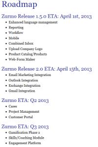 Zurmo CRM Roadmap