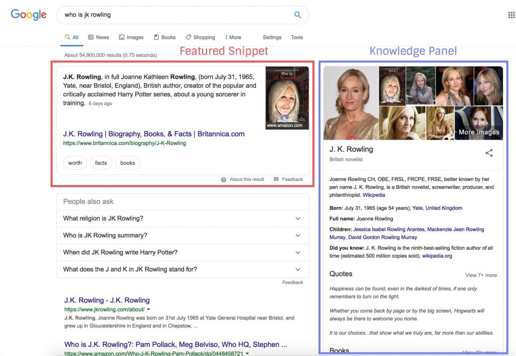 Example of Featured Snippet and Knowledge Panel on Same Page
