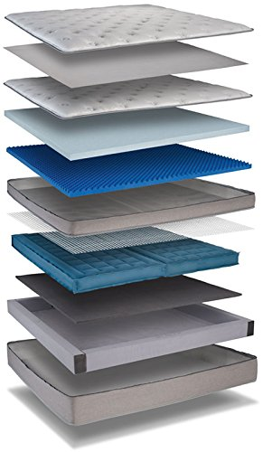 support layers of a8 luxury air matttress