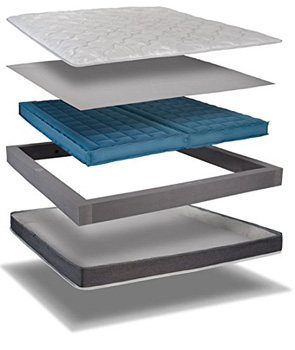 adjustable air mattress by personal comfort