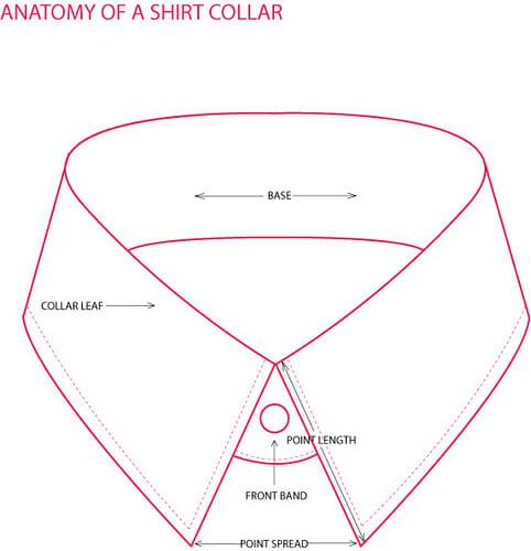 Parts of a shirt collar