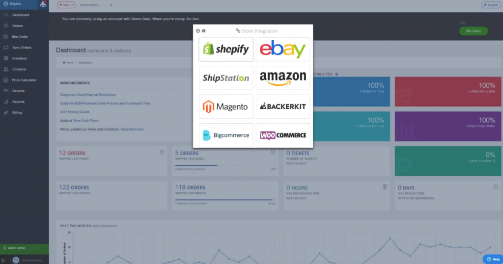 Benefits and drawbacks of ShipBob: Evaluation of a Leading Ecommerce Software Application