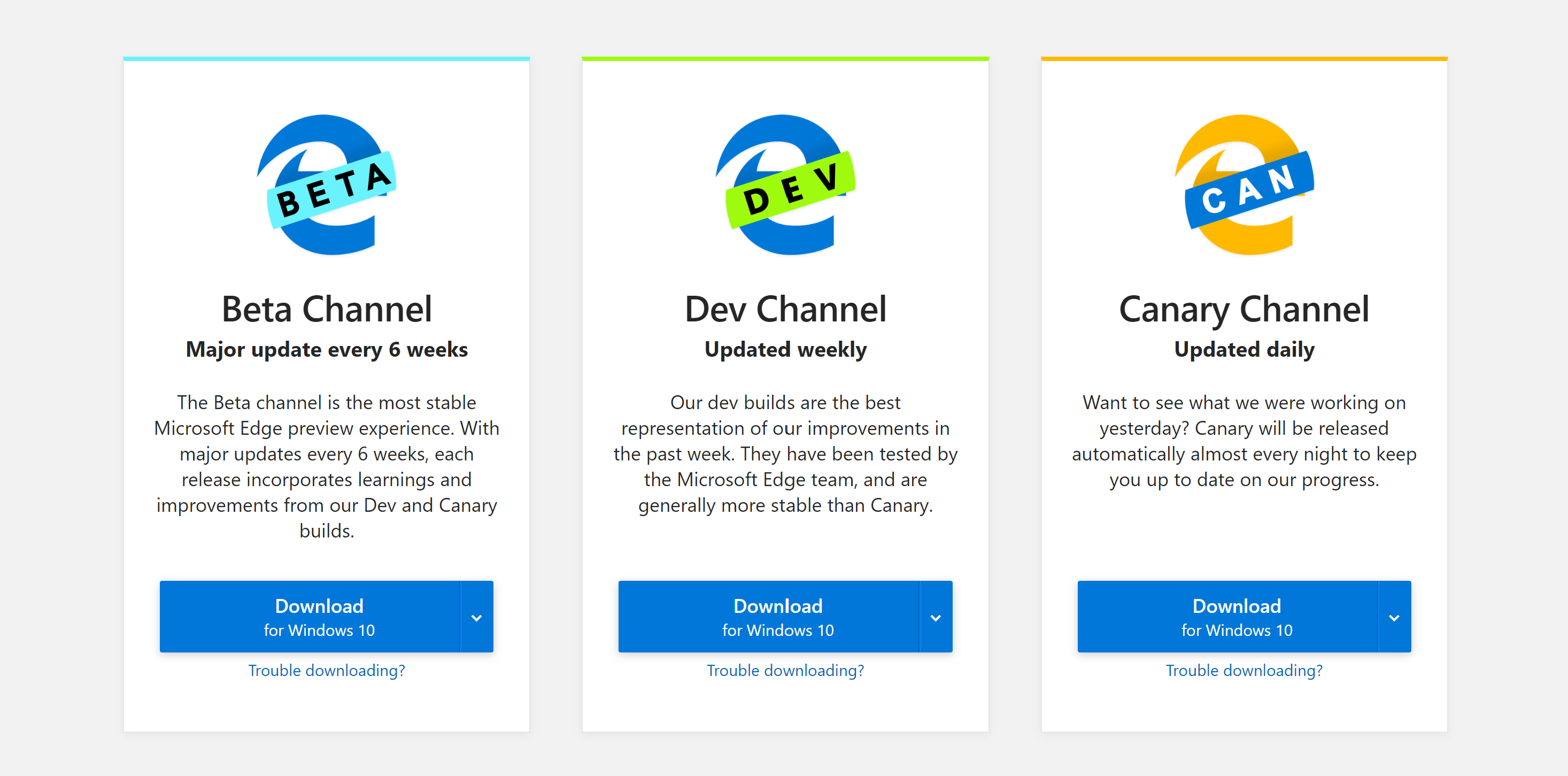 Microsoft Edge with Chromium Preview Channels