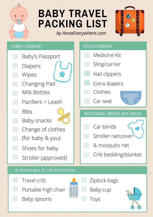 Baby packing list