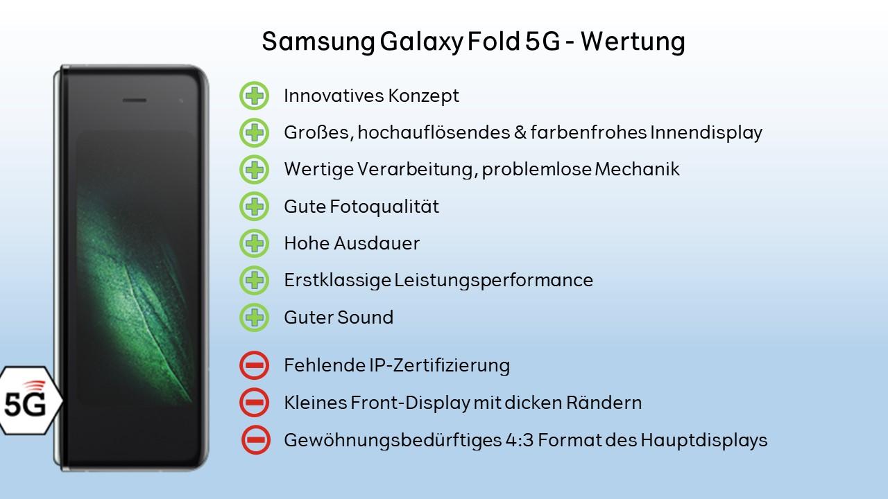 Samsung Galaxy Fold 5G rating conclusion