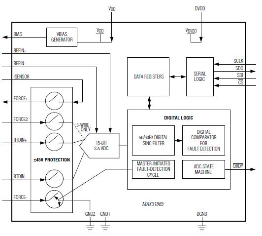 Refine automation: an additional RTD sensing unit board