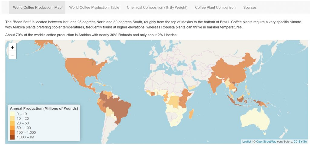 interactive map of coffees around the world