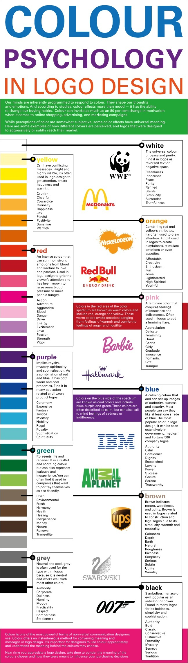 color psychology brand colors infographic