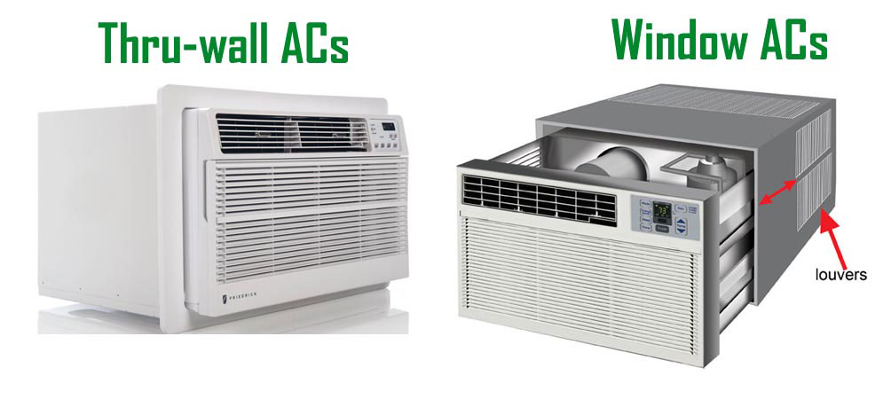 Window and Wall Air Conditioner