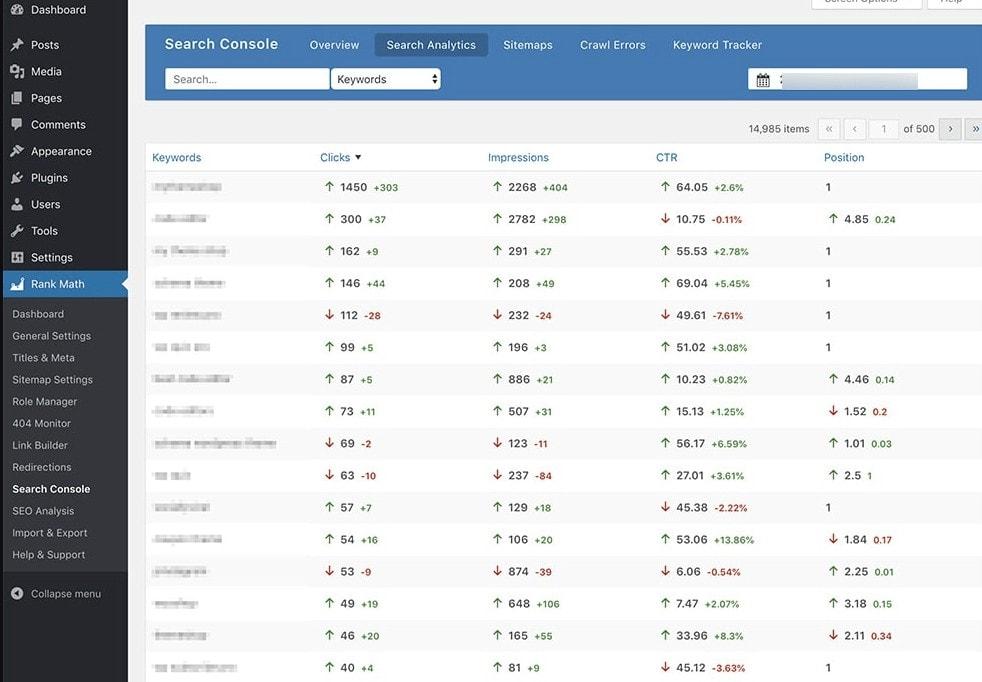 rankmath keyword tracking