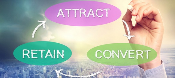 attract retain convert