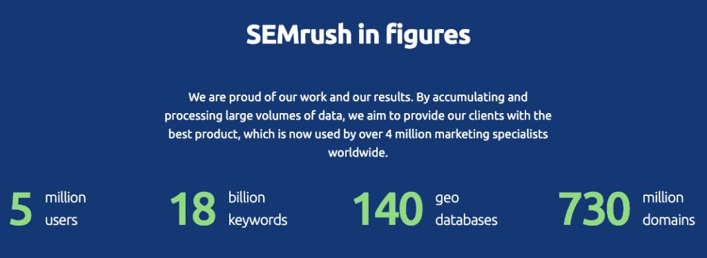semrush usage stats