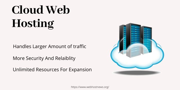 What's the purpose of web hosting? -(A Step By Step Guide – 2020)