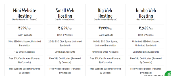 What are India's cheapest web hosting plans?