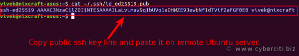 How to create an Ubuntu Linux user account