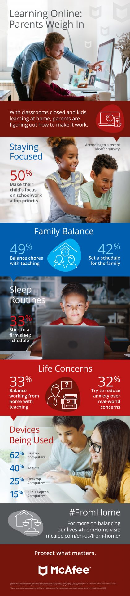 School # FromHome: The Challenges of Online Learning for Parents and Children