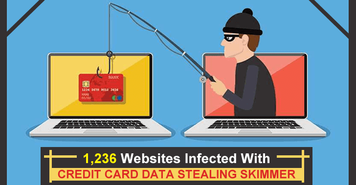 1,236 Credit Card Infected Websites Data Stealing Skimmer