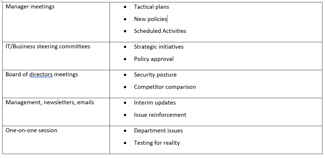 Microsoft Security: What skills do I need to become a CISO on cybersecurity?