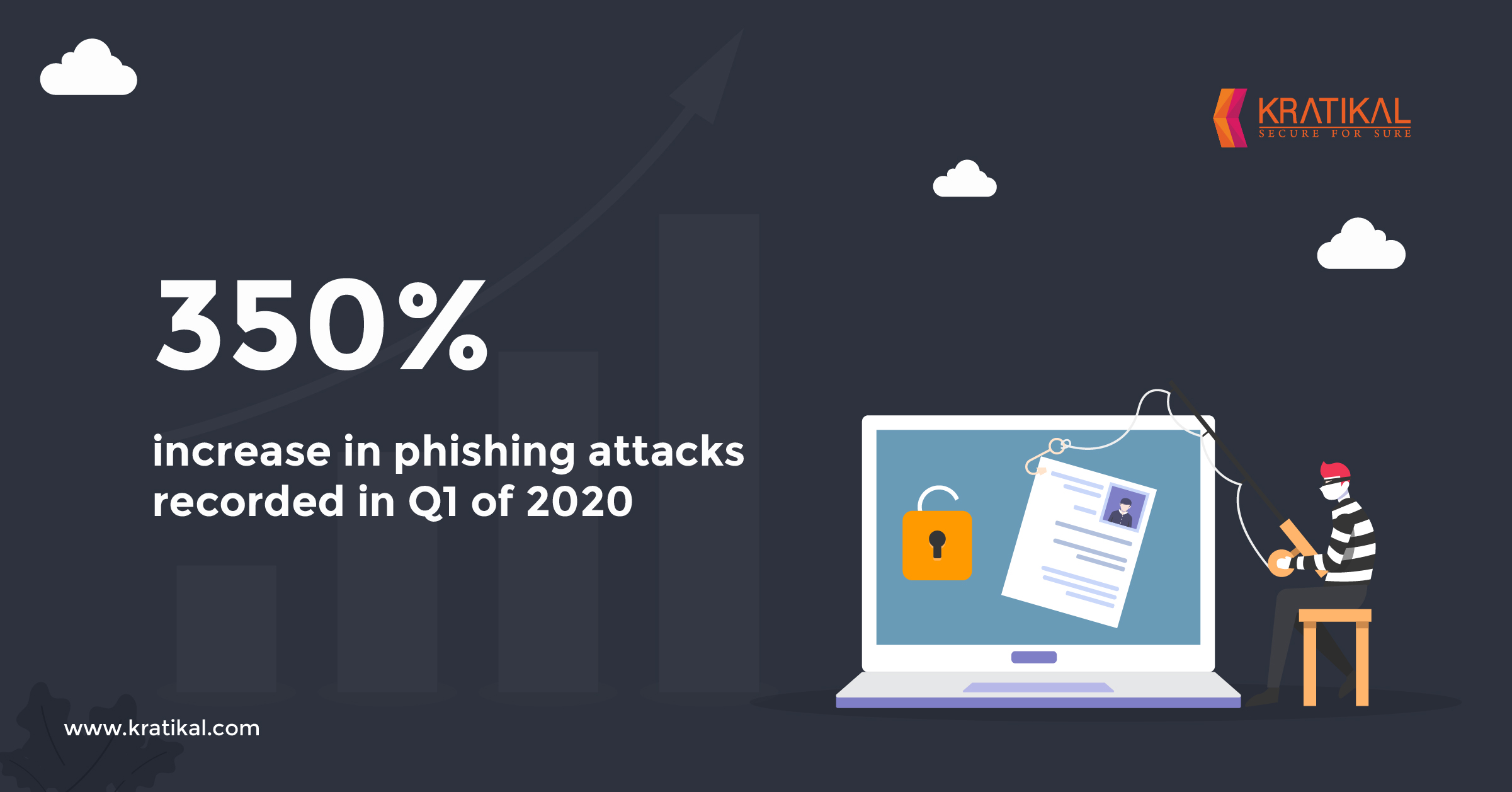 Brief Guide to Preventing Email Phishing Attacks