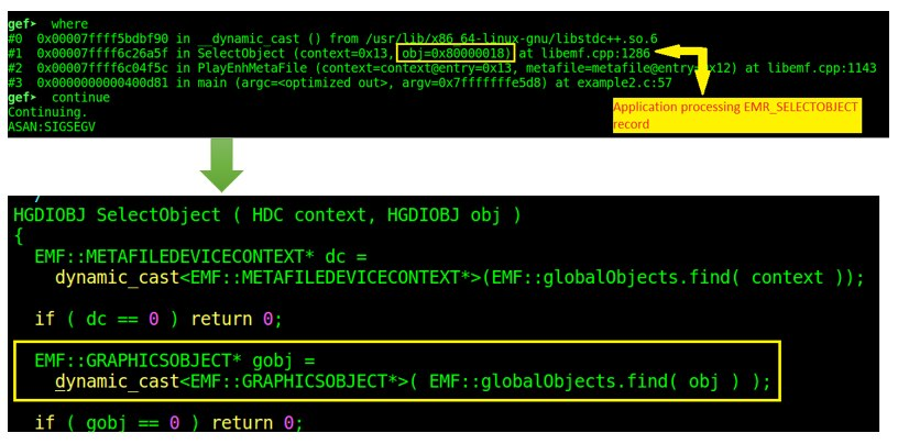 Discovery of vulnerability in open source libraries: Analyzing CVE-2020-11863
