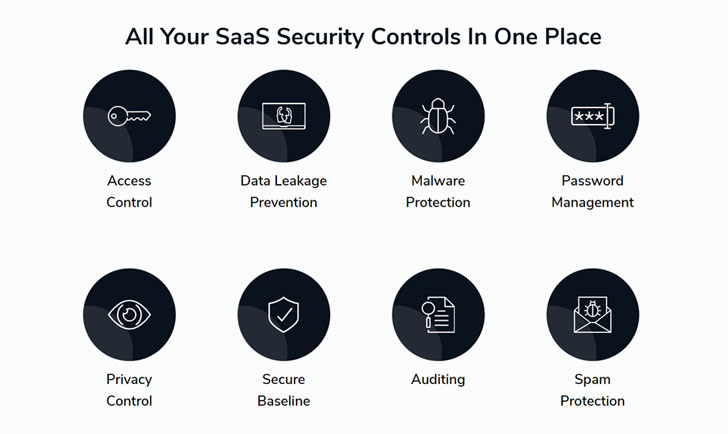 Secure Your SaaS Apps With Security Posture Management Platform