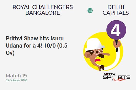 RCB vs DC: Match 19: Prithvi Shaw hits Isuru Udana for a 4! Delhi Capitals 10/0 (0.5 Ov). CRR: 12