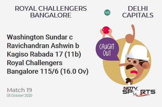 RCB vs DC: Match 19: WICKET! Washington Sundar c Ravichandran Ashwin b Kagiso Rabada 17 (11b, 3x4, 0x6). Royal Challengers Bangalore 115/6 (16.0 Ov). Target: 197; RRR: 20.50