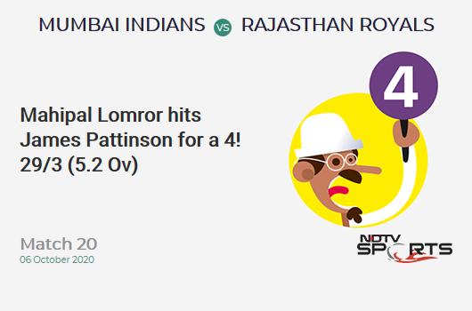 MI vs RR: Match 20: Mahipal Lomror hits James Pattinson for a 4! Rajasthan Royals 29/3 (5.2 Ov). Target: 194; RRR: 11.25