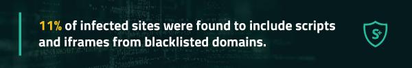 SiteCheck Malware Report: September Summary