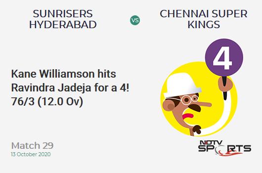 SRH vs CSK: Match 29: Kane Williamson hits Ravindra Jadeja for a 4! Sunrisers Hyderabad 76/3 (12.0 Ov). Target: 168; RRR: 11.50