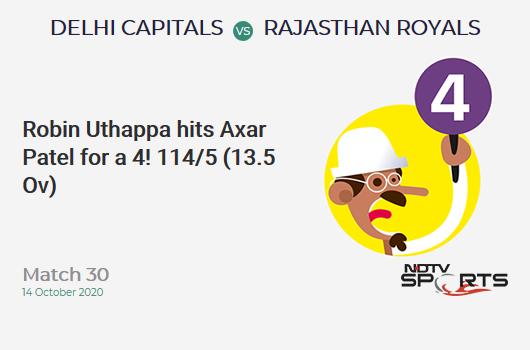 DC vs RR: Match 30: Robin Uthappa hits Axar Patel for a 4! Rajasthan Royals 114/5 (13.5 Ov). Target: 162; RRR: 7.78