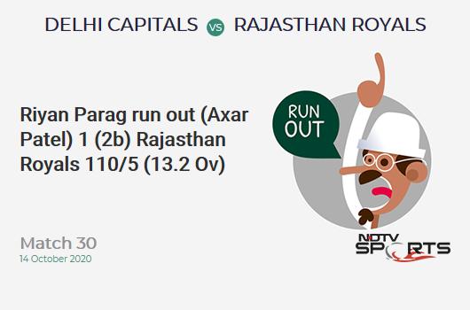 DC vs RR: Match 30: WICKET! Riyan Parag run out (Axar Patel) 1 (2b, 0x4, 0x6). Rajasthan Royals 110/5 (13.2 Ov). Target: 162; RRR: 7.8