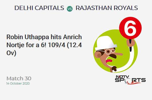 DC vs RR: Match 30: It's a SIX! Robin Uthappa hits Anrich Nortje. Rajasthan Royals 109/4 (12.4 Ov). Target: 162; RRR: 7.23