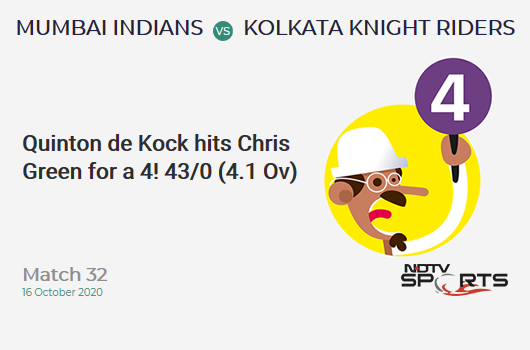 MI vs KKR: Match 32: Quinton de Kock hits Chris Green for a 4! Mumbai Indians 43/0 (4.1 Ov). Target: 149; RRR: 6.69